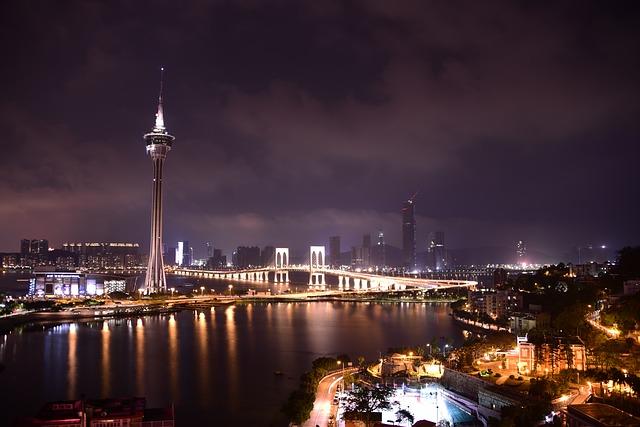 Macau improves the Temporary Residency Scheme
